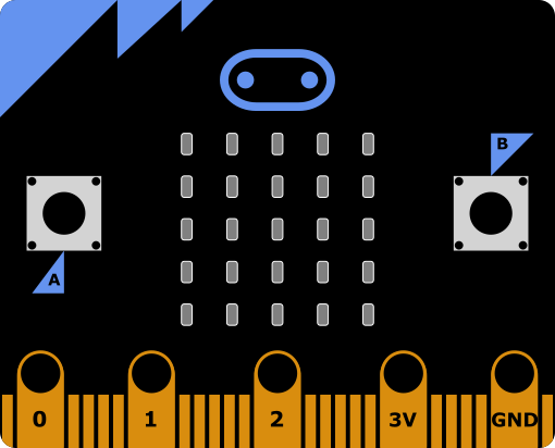 micro:bit resources